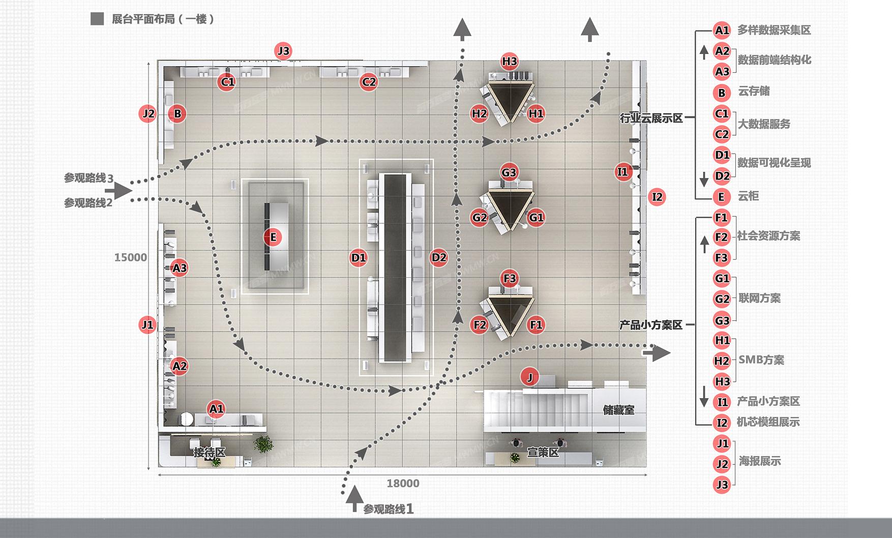 平面图(1楼)人流走向.jpg